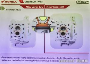 Honda-vario150-22