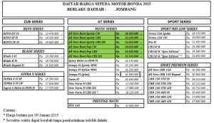OTR Honda Wilayah Jombang
