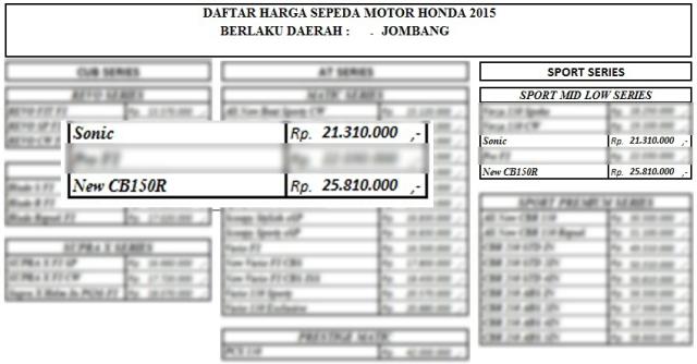 Harga OTR sonic 150R dan CB150R Jombang