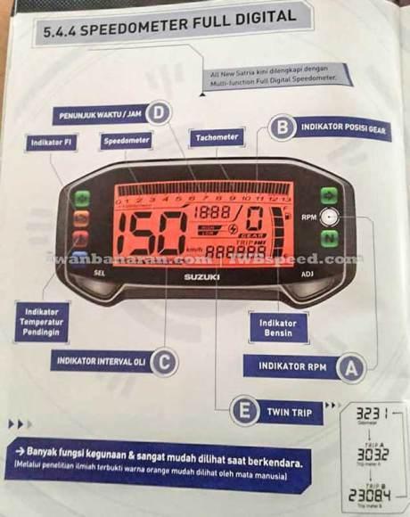 speedometer satria fu injeksi 2016
