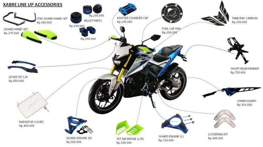 Aksesoris Yamaha Xabre 150