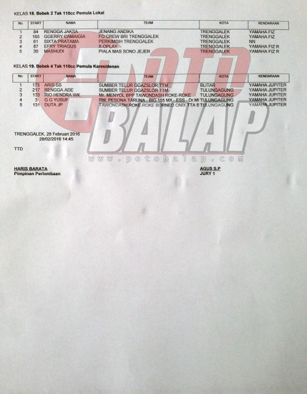 Hasil Matic Race Seri 1 Trenggalek Jatim (2)