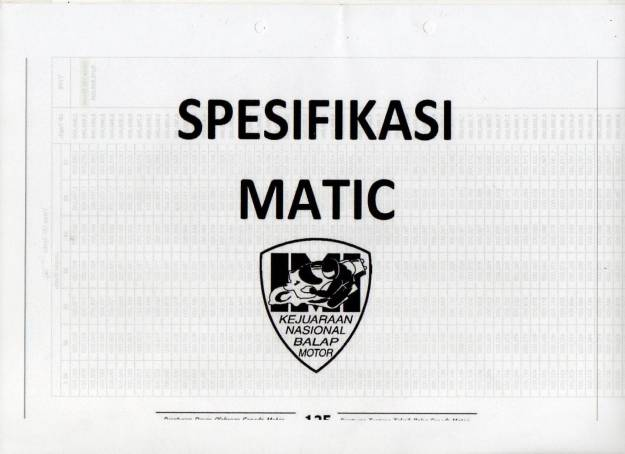 Regulasi Matic Race (1)