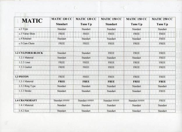 Regulasi Matic Race (3)