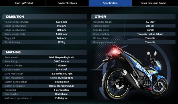 Spesifikasi Suzuki Satria F 150 FI