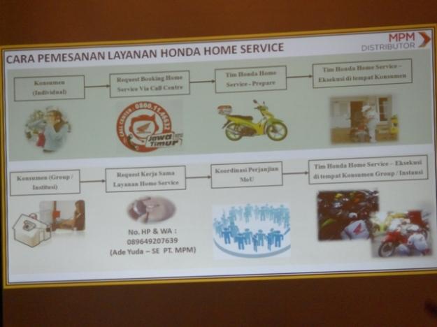 cara booking Honda Home Service