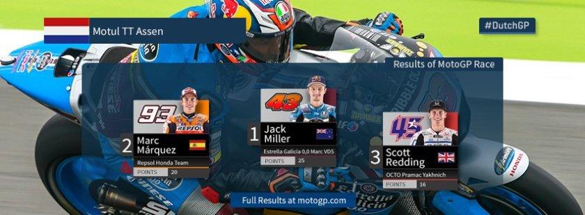 Hasil Race MotoGP Assen, Belanda 201  Jack Miller Juara, Marquez ke-2, Rossi Crash & Lorenzo ke-10