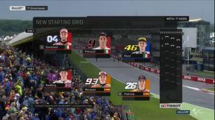 Starting grid (1)
