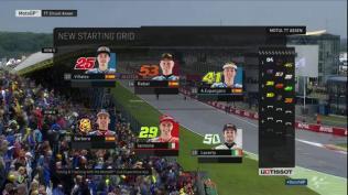 Starting grid (2)
