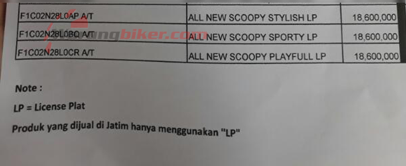 Harga Scoopy LED April 2017.jpg