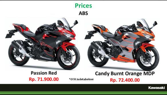 New Kawasaki Ninja 250 2018, Resmi di Rilis, Berikut Harga, Pilihan Warna dan Spesifikasinya (10)