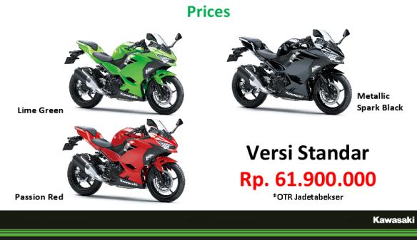 New Kawasaki Ninja 250 2018, Resmi di Rilis, Berikut Harga, Pilihan Warna dan Spesifikasinya (8)