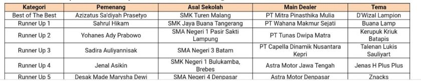 AHM Best Student (AHMBS) 2018 (2)