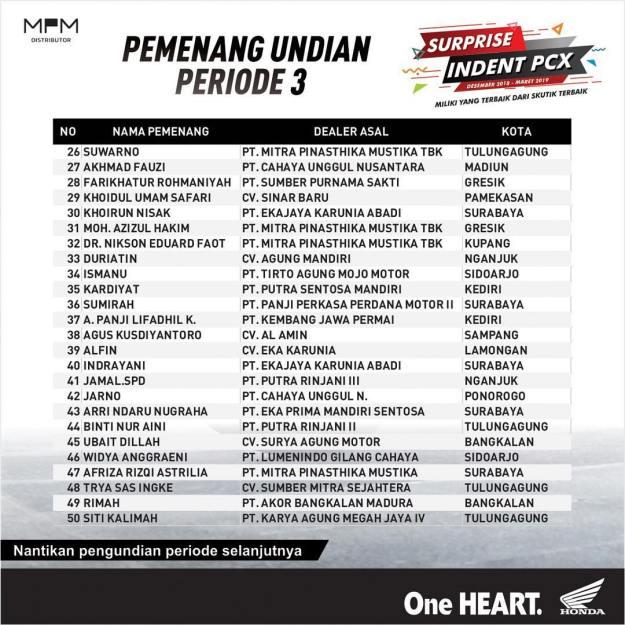 Ini Daftar Pemenang Suprise Indent Honda PCX (4)Periode 3