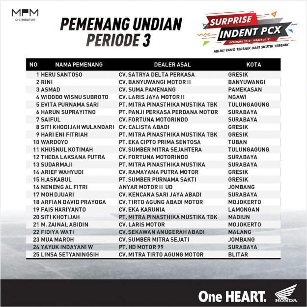 Ini Daftar Pemenang Suprise Indent Honda PCX Periode 3 (2)