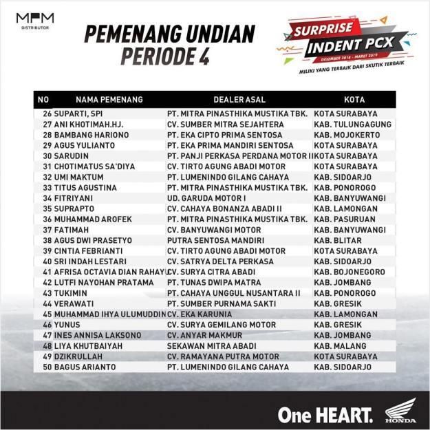 Daftar Pemenang Suprise Indent Honda PCX Periode 4 (2)