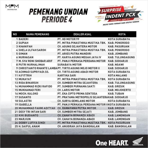Daftar Pemenang Suprise Indent Honda PCX Periode 4 (3)